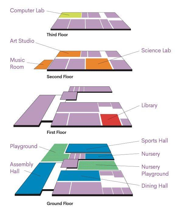 SCHS Prep School —Site map